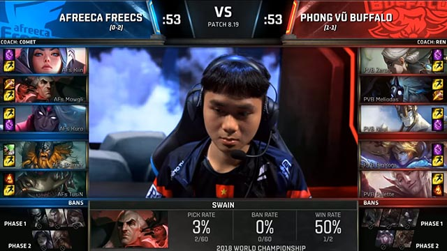 Phong Vu Buffalo vs Afreeca Freecs ket qua duoc biet tu truoc - Cam chon